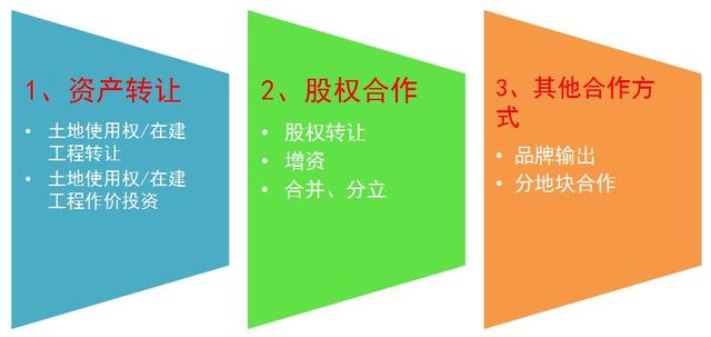 <a href='http://www.pinyuzixun.cn/xwzx/xyzx/' target='_blank'><u>税务筹划</u></a>方案中并购方案的财税风险
