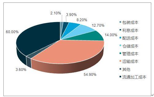 中小企业的管理制度汇编技术性节点示图2